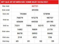 Phân tích chi tiết KQXSMB 4/6/2021 hôm nay