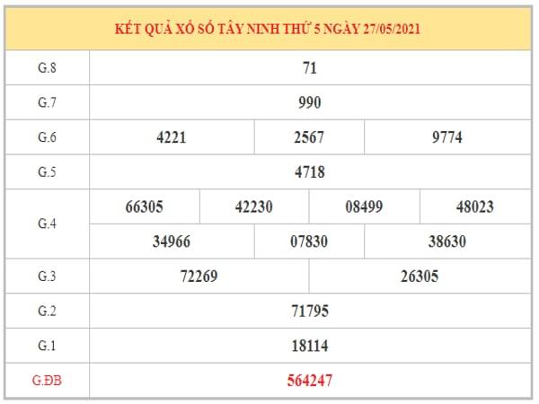 Phân tích KQXSTN ngày 3/6/2021 dựa trên kết quả kì trước