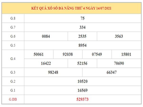 Phân tích KQXSDNG ngày 17/7/2021 dựa trên kết quả kì trước