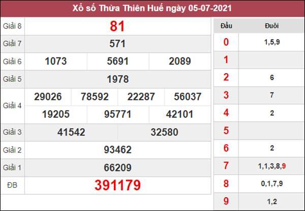 Phân tích XSTTH 12/7/2021 thứ 2 chốt loto số đẹp siêu chuẩn