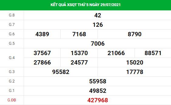 Phân tích xổ số Quảng Trị 5/8/2021 hôm nay thứ 5 chính xác