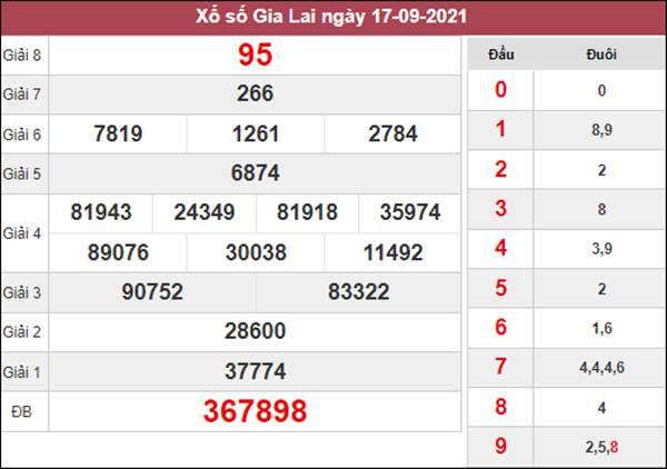 Phân tích XSGL 24/9/2021 chốt KQXS Gia Lai hôm nay
